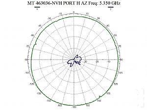 MT-463036NVH_AZ1