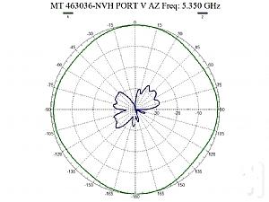 MT-463036NVH_AZ