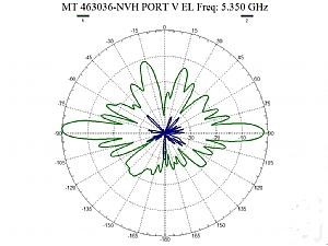 MT-463036NVH_EL
